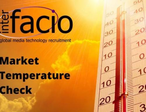 The Results Are In: Here's What Our Market Temperature Check Survey Revealed